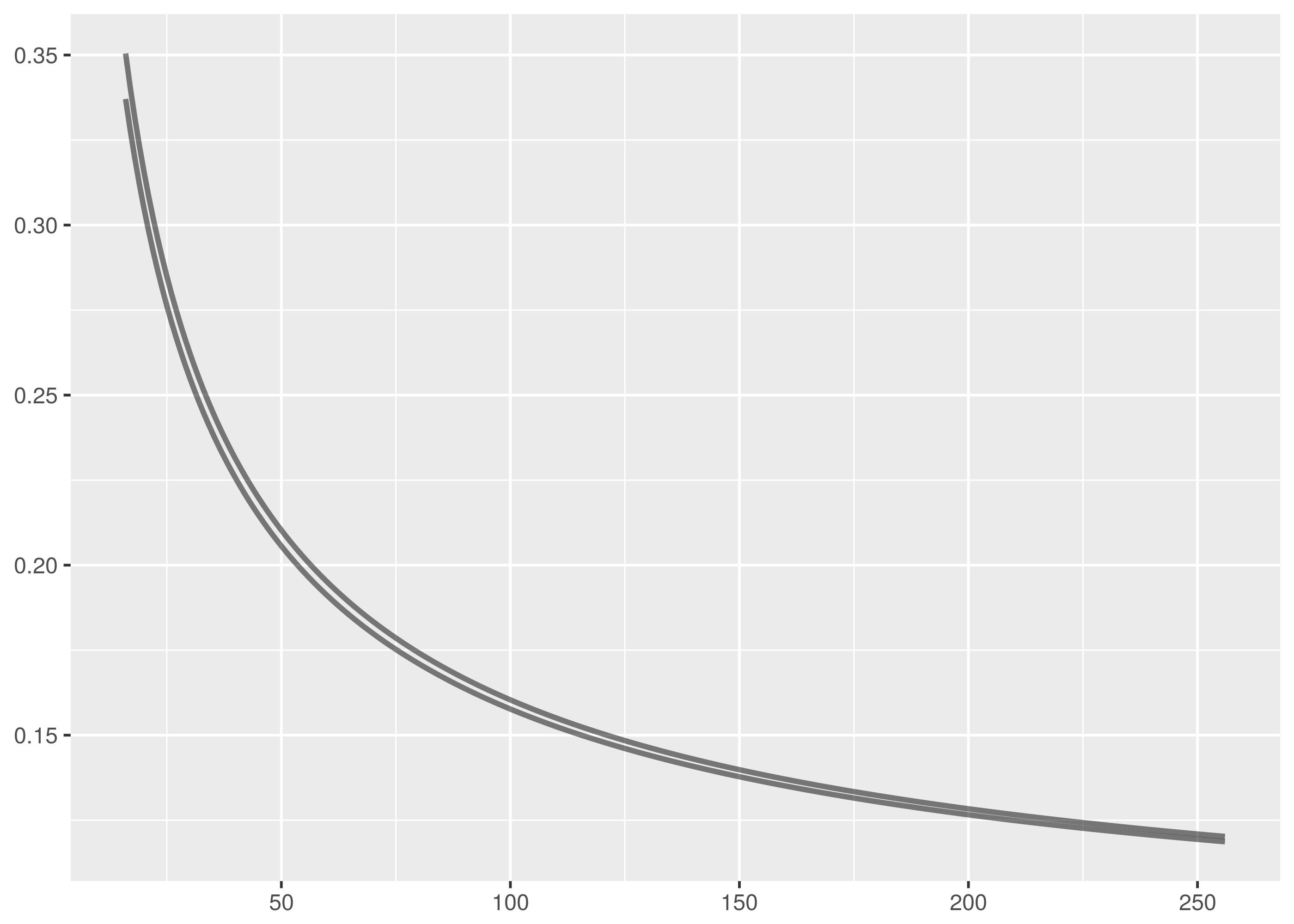 The kolmogorov smirnov test kolmogorov smirnov for Table kolmogorov smirnov
